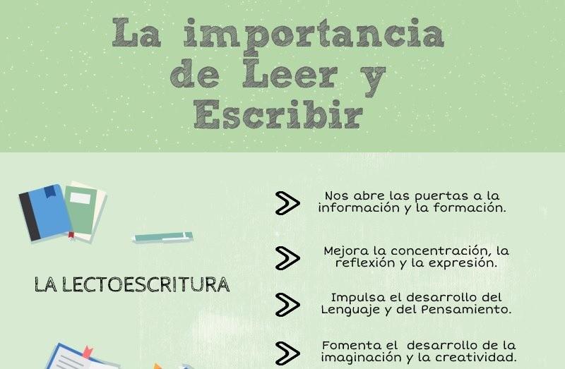 Infografia: La Importancia de Leer y Escribir