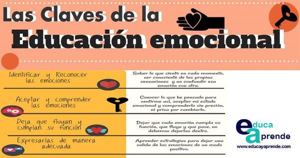 educación emocional para niños