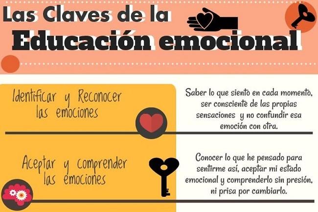 Infografía: La educación emocional