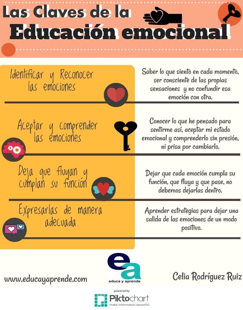 educación emocional, emociones