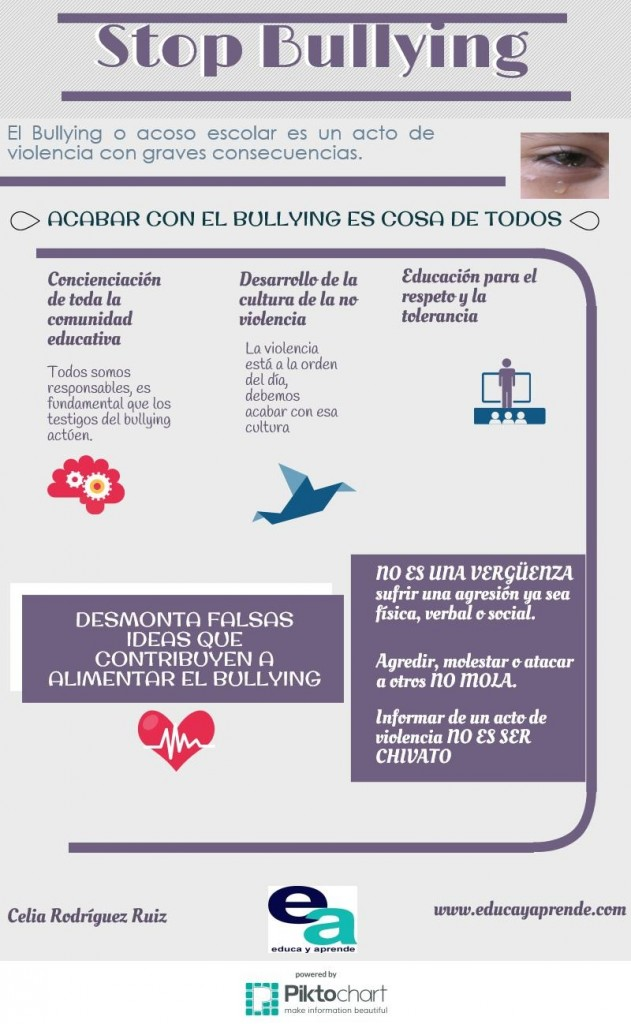 infografía Stop Bullying