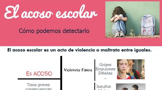 Infografía: El acoso escolar