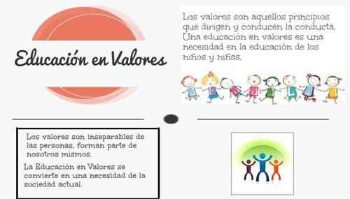 Infografía: La educación en valores