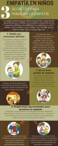 infografia empatia en la educacion, empatia niños, empatia infantil