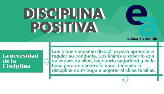 Infografía: La disciplina positiva