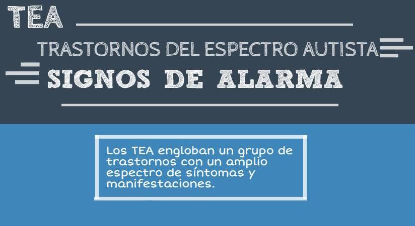 Infografía: Señales de alarma del TEA