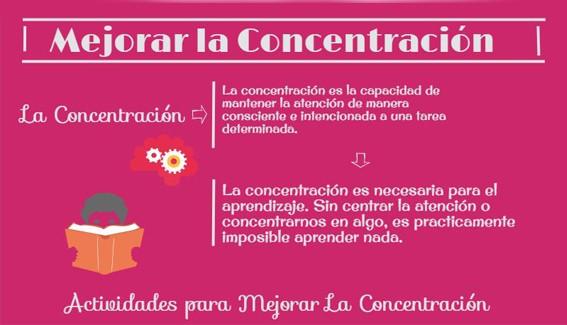 Mejorar la Concentración