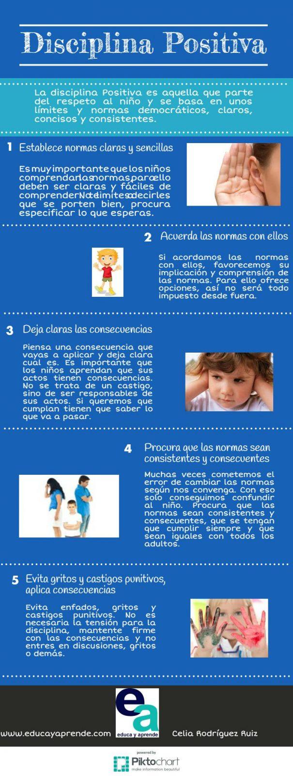 infografia disciplina positiva niños