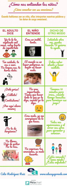 emociones, estado emocional, las emociones en niños